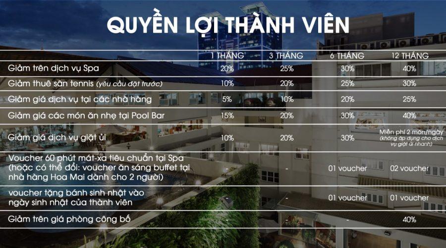 Member benefits (Việt Nam)